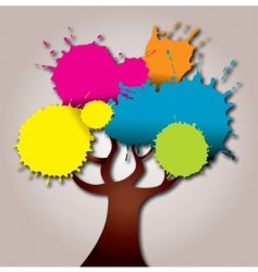 Splat tree vector