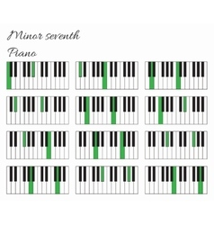 Piano minor seventh interval infographics vector image vector image