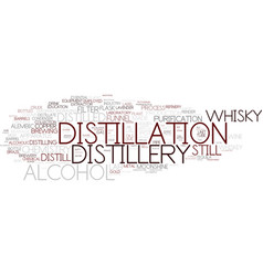 Distillation word cloud concept vector