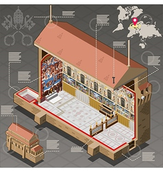 Isometric infographic of sistina chapel of vatican vector