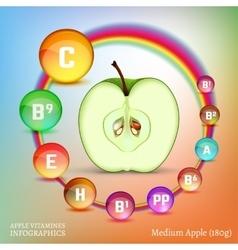 Apple Vitamins Image vector image