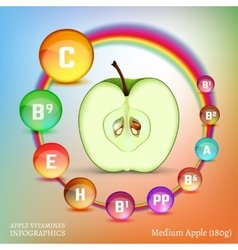 Apple vitamins image vector