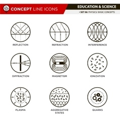 Concept line icons set 6 physics vector