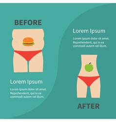 Before after infographic Woman fat and skinny vector image