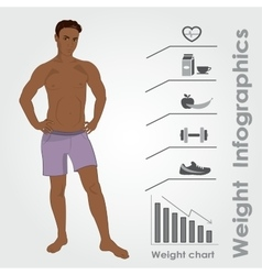 Male weight infographics fitness against fast vector
