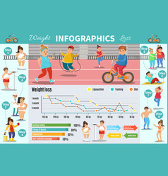 Weight loss program infographic concept vector