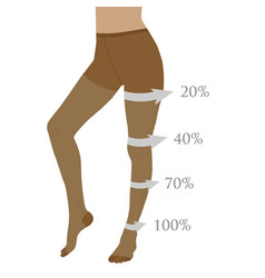 Medical compression hosiery vector
