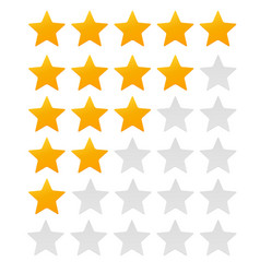 Star rating evaluation system and positive revie vector