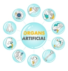 Artificial organs poster vector