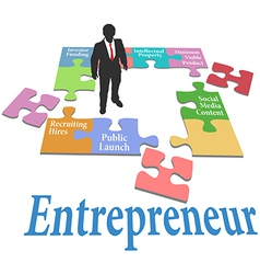 Entrepreneur find startup business model vector image