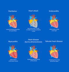 Cartoon heart disease set vector