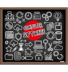 Computer Software set vector image vector image