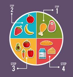 Nutrition inforpraphic presentacion vector
