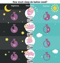 How much sleep do babies need vector