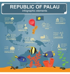 Palau infographics statistical data sights vector