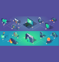 cyber security banners with isometric icons vector image