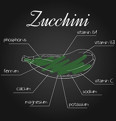 Nutrient list for zucchini vector