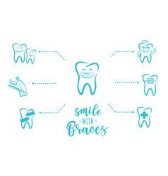Smile with braces motivation poster vector