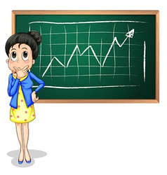 A businesswoman thinking in front of the vector image vector image