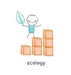Ecology vector