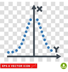 Gauss plot eps icon vector