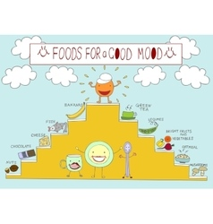 Info graphics on the topic of food which raise vector