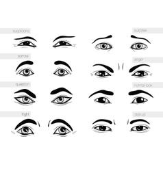 Description of human emotions eyes vector