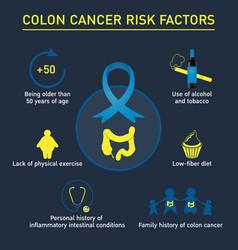 Risk factors of colon cancer logo icon design vector