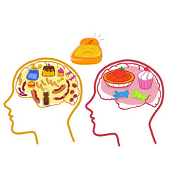 food disorders icons vector image
