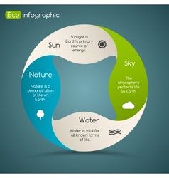 Circle eco infographic template for diagram graph vector