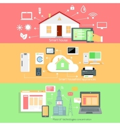 Remote Wireless Control of Home Appliances vector image
