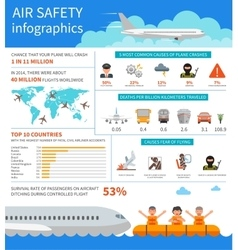 Air safety infographic vector