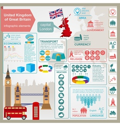 United kingdom of great britain infographics vector