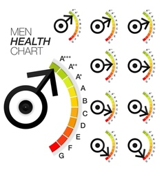 Men sexual health chart or gauge vector