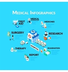 Medical healthcare infographic set with isometric vector