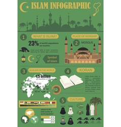 Islam infographic muslim culture vector