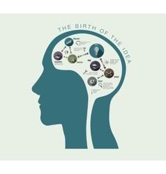 birth of ideas in conceptual of head vector image