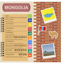Mongolia infographics statistical data sights vector image