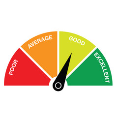Credit score gauge vector