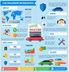 Car dealership infographic flat poster vector