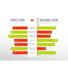 Product service comparison table vector