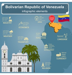 Venezuela infographics statistical data sights vector