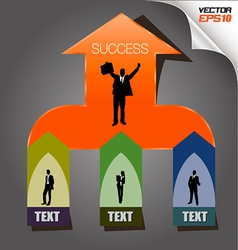 For success vector