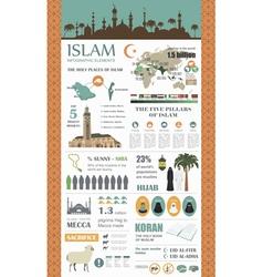 Islam infographic Muslim culture vector image