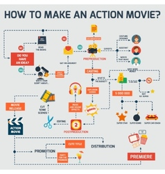 Action movie infographic vector image