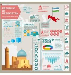 Uzbekistan infographics statistical data sights vector