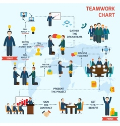 Teamwork infographic set vector