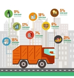 City waste recycling infographic vector
