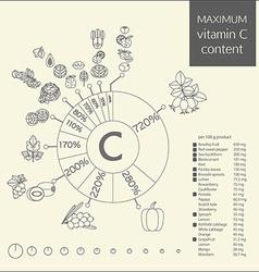 Schematic diagram of the maximum content of vector