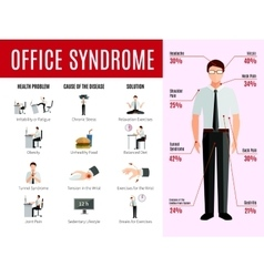 Office syndrome infographics vector